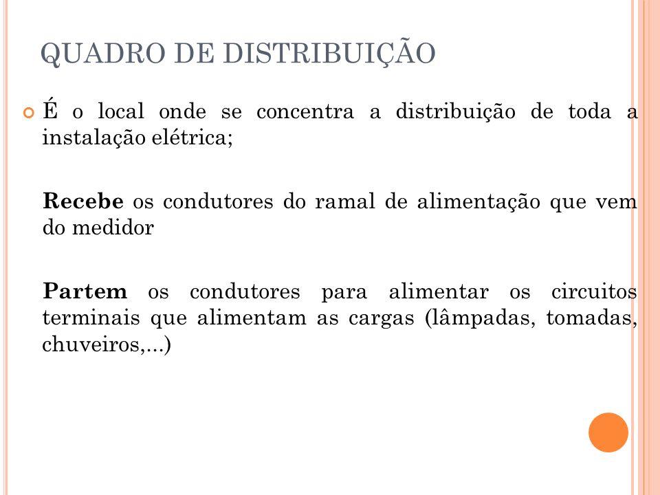 QUADRO DE DISTRIBUIÇÃO É o local onde se concentra a distribuição de toda a instalação elétrica; Recebe os condutores do ramal de alimentação que vem