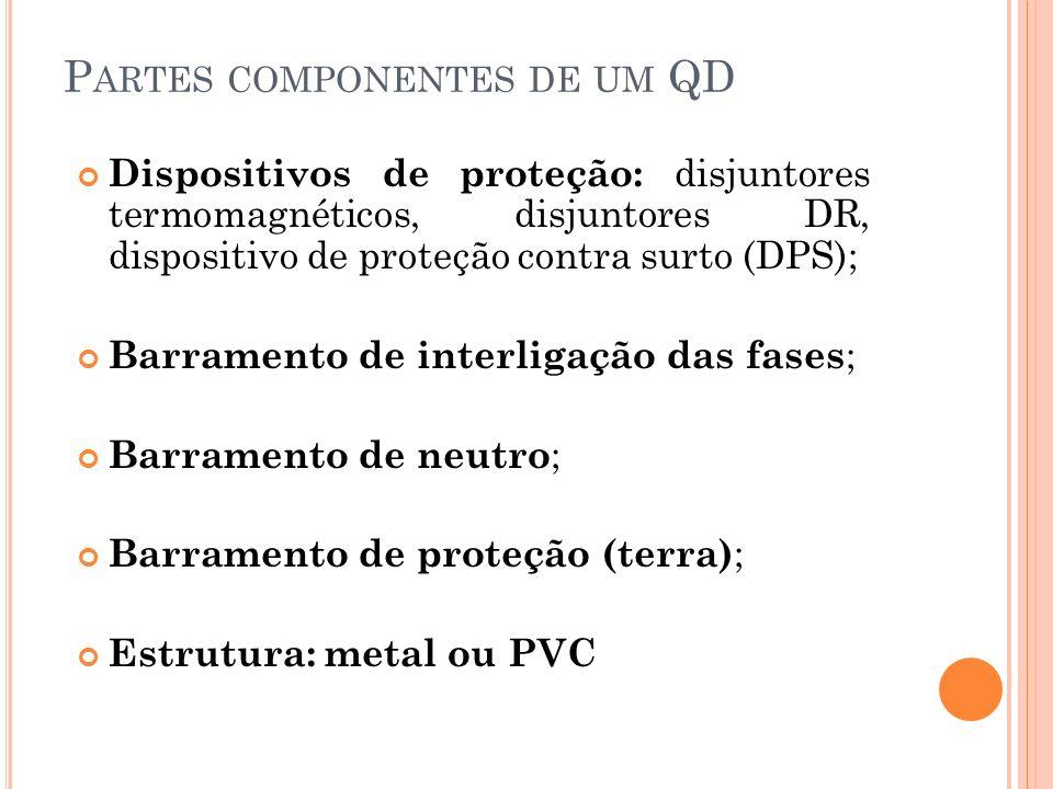 P ARTES COMPONENTES DE UM QD Dispositivos de proteção: disjuntores termomagnéticos, disjuntores DR, dispositivo de proteção contra surto (DPS); Barram