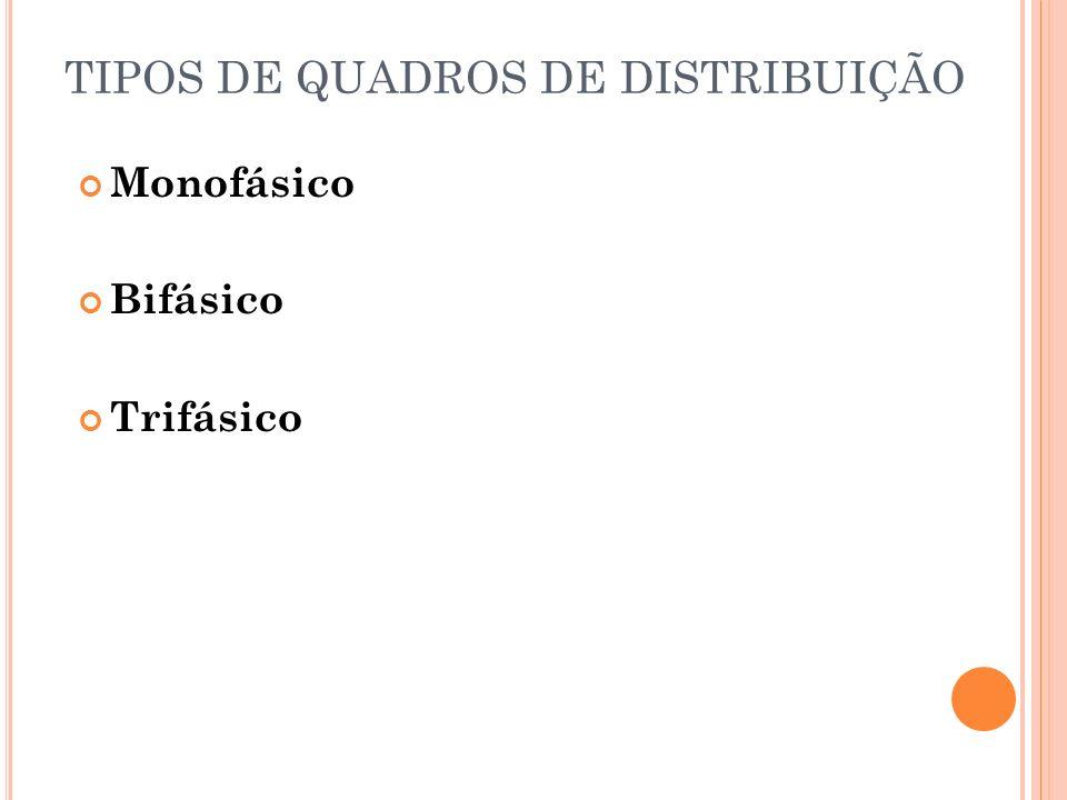 TIPOS DE QUADROS DE DISTRIBUIÇÃO Monofásico Bifásico Trifásico