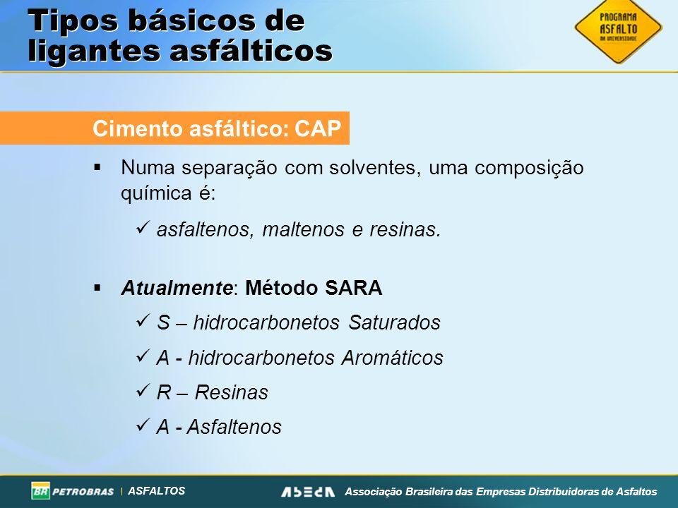 ASFALTOS Associação Brasileira das Empresas Distribuidoras de Asfaltos Tipos básicos de ligantes asfálticos Cimento asfáltico: CAP Numa separação com