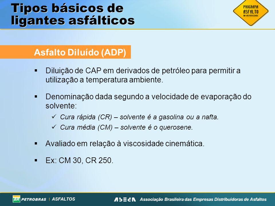 ASFALTOS Associação Brasileira das Empresas Distribuidoras de Asfaltos Tipos básicos de ligantes asfálticos Asfalto Diluído (ADP) Diluição de CAP em d