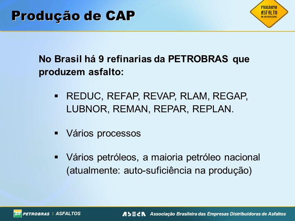 ASFALTOS Associação Brasileira das Empresas Distribuidoras de Asfaltos Produção de CAP No Brasil há 9 refinarias da PETROBRAS que produzem asfalto: RE