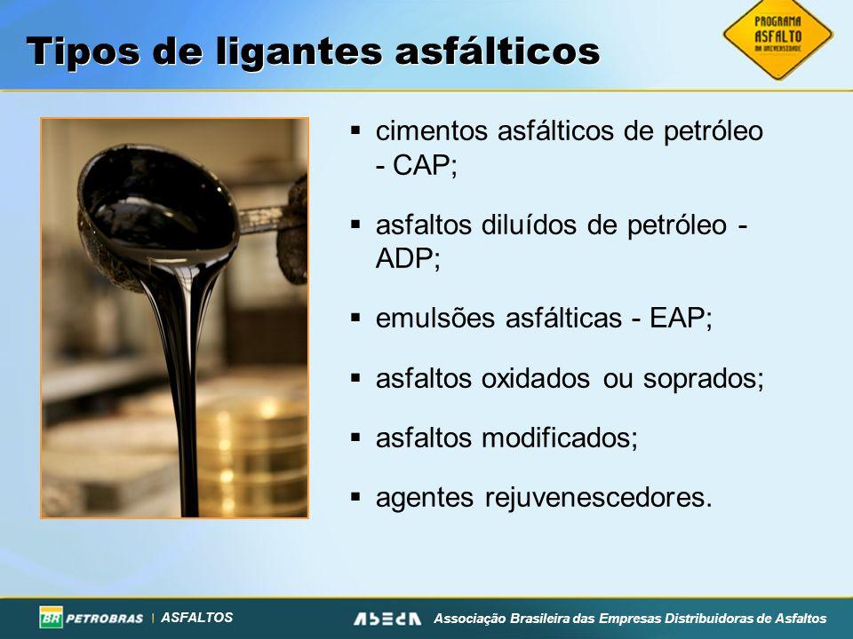 ASFALTOS Associação Brasileira das Empresas Distribuidoras de Asfaltos Tipos de ligantes asfálticos cimentos asfálticos de petróleo - CAP; asfaltos di