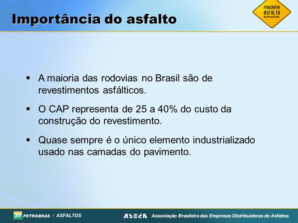 ASFALTOS Associação Brasileira das Empresas Distribuidoras de Asfaltos Importância do asfalto A maioria das rodovias no Brasil são de revestimentos as