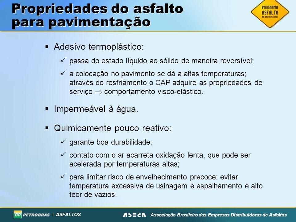 ASFALTOS Associação Brasileira das Empresas Distribuidoras de Asfaltos Propriedades do asfalto para pavimentação Adesivo termoplástico: passa do estad