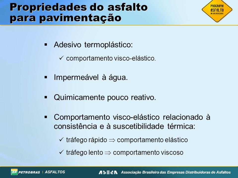 ASFALTOS Associação Brasileira das Empresas Distribuidoras de Asfaltos Adesivo termoplástico: comportamento visco-elástico. Impermeável à água. Quimic
