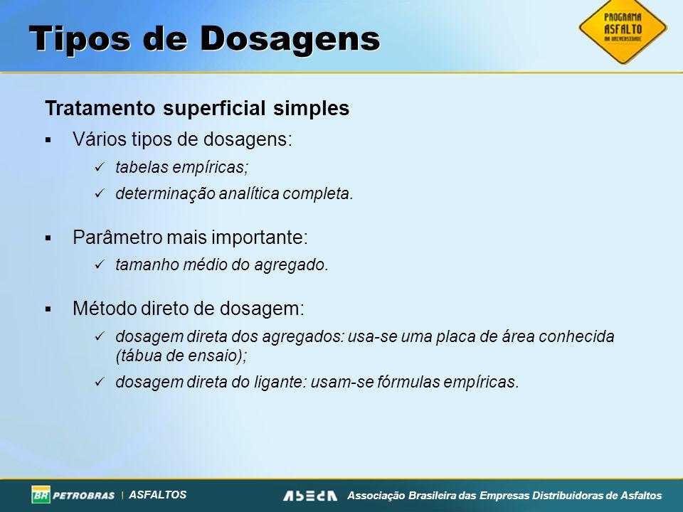 ASFALTOS Associação Brasileira das Empresas Distribuidoras de Asfaltos Tipos de Dosagens Tratamento superficial simples Vários tipos de dosagens: tabe
