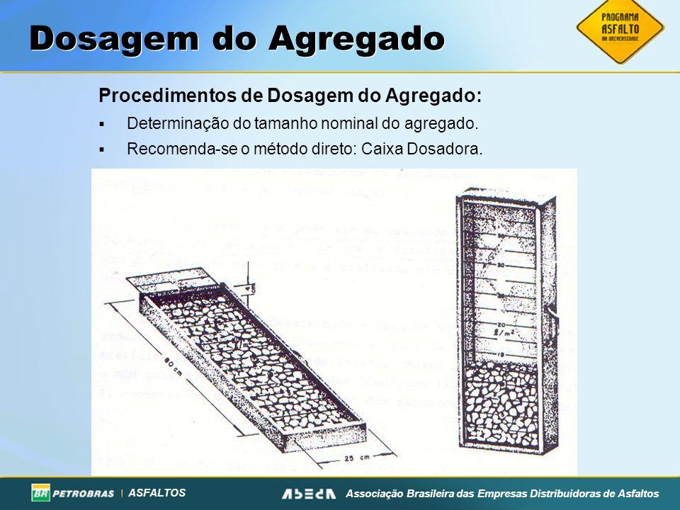 ASFALTOS Associação Brasileira das Empresas Distribuidoras de Asfaltos Dosagem do Agregado Procedimentos de Dosagem do Agregado: Determinação do taman