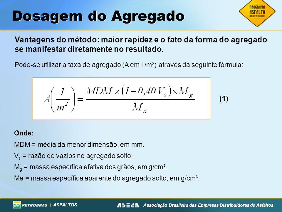 ASFALTOS Associação Brasileira das Empresas Distribuidoras de Asfaltos Dosagem do Agregado Vantagens do método: maior rapidez e o fato da forma do agr