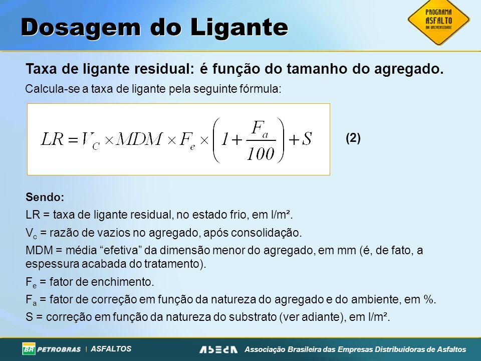ASFALTOS Associação Brasileira das Empresas Distribuidoras de Asfaltos Dosagem do Ligante Taxa de ligante residual: é função do tamanho do agregado. C