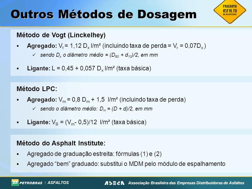 ASFALTOS Associação Brasileira das Empresas Distribuidoras de Asfaltos Outros Métodos de Dosagem Método de Vogt (Linckelhey) Agregado: V t = 1,12 D x