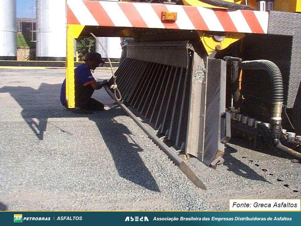 ASFALTOS Associação Brasileira das Empresas Distribuidoras de Asfaltos Fonte: Greca Asfaltos