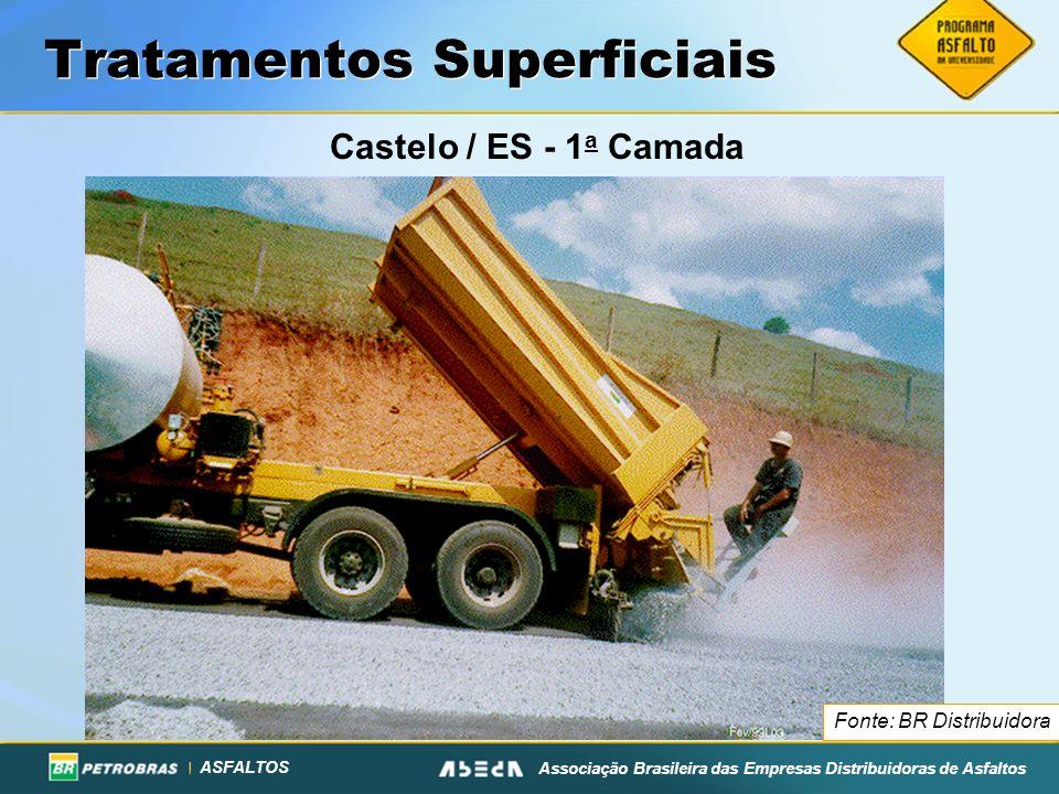 ASFALTOS Associação Brasileira das Empresas Distribuidoras de Asfaltos Tratamentos Superficiais Castelo / ES - 1 a Camada Fonte: BR Distribuidora