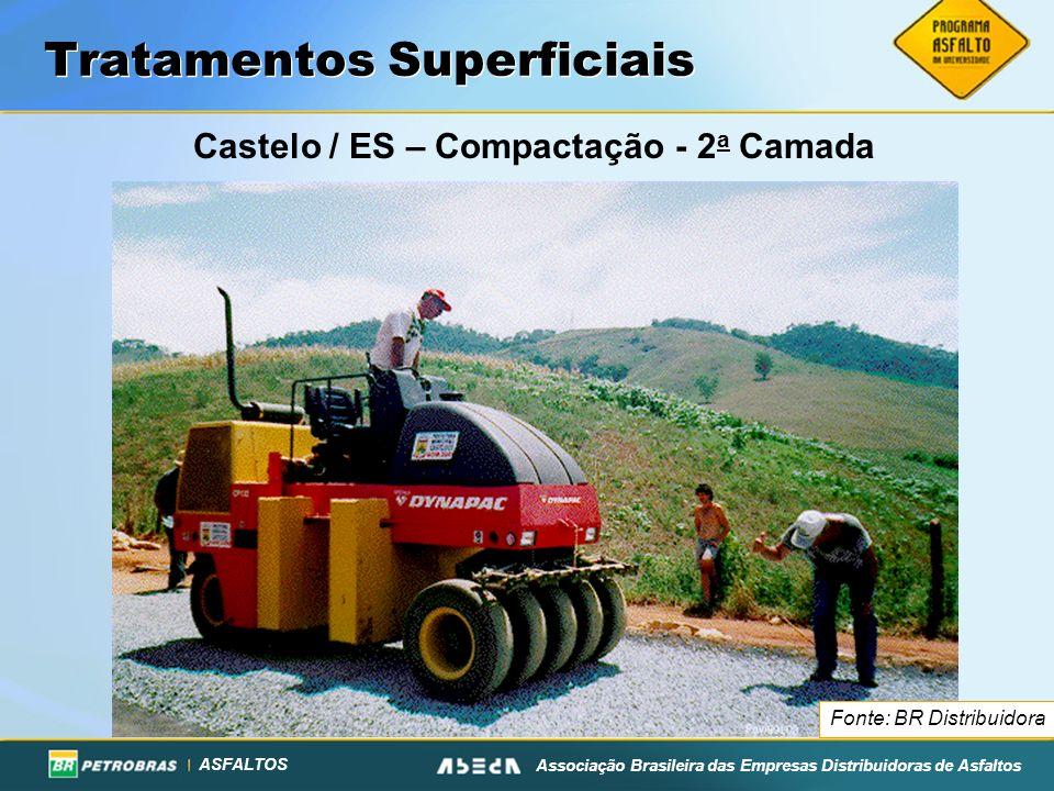 ASFALTOS Associação Brasileira das Empresas Distribuidoras de Asfaltos Tratamentos Superficiais Castelo / ES – Compactação - 2 a Camada Fonte: BR Dist