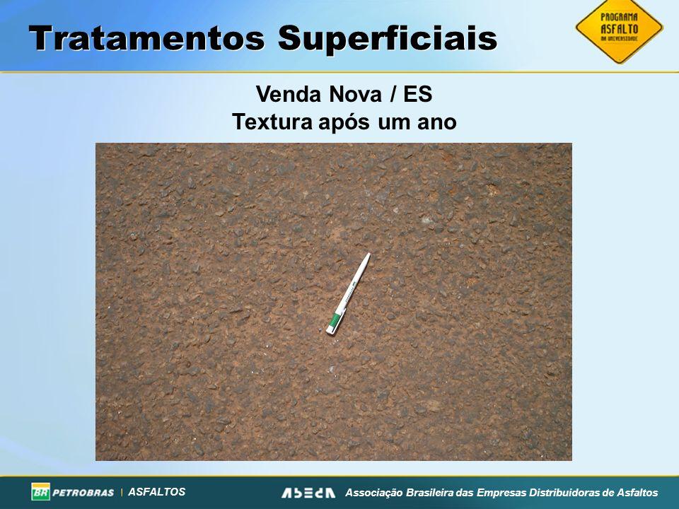 ASFALTOS Associação Brasileira das Empresas Distribuidoras de Asfaltos Tratamentos Superficiais Venda Nova / ES Textura após um ano