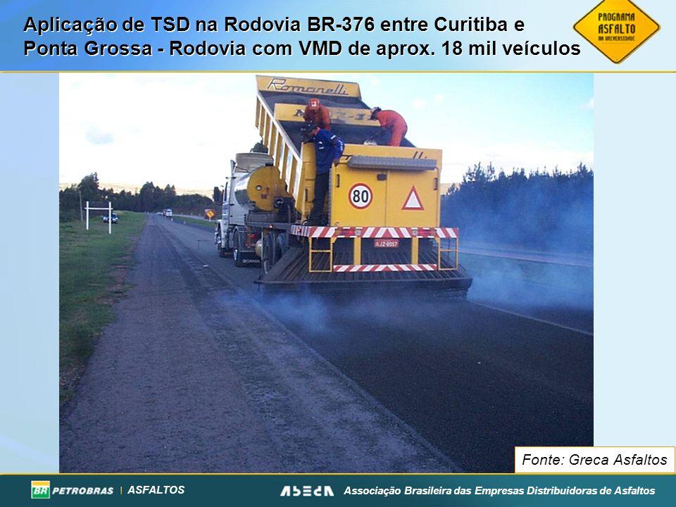 ASFALTOS Associação Brasileira das Empresas Distribuidoras de Asfaltos Aplicação de TSD na Rodovia BR-376 entre Curitiba e Ponta Grossa - Rodovia com
