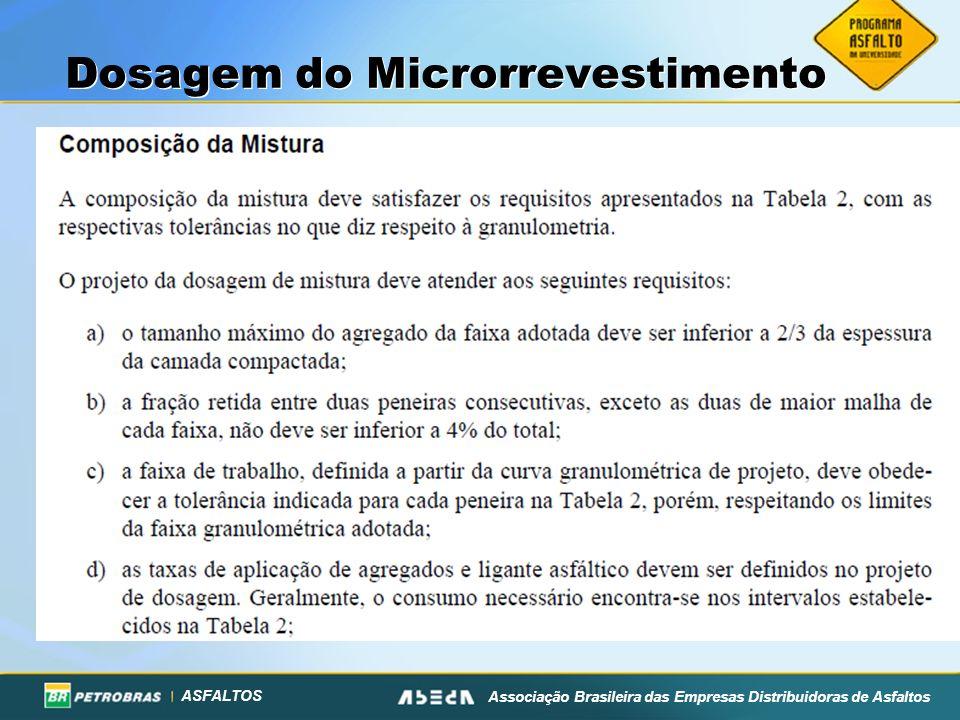 ASFALTOS Associação Brasileira das Empresas Distribuidoras de Asfaltos Dosagem do Microrrevestimento