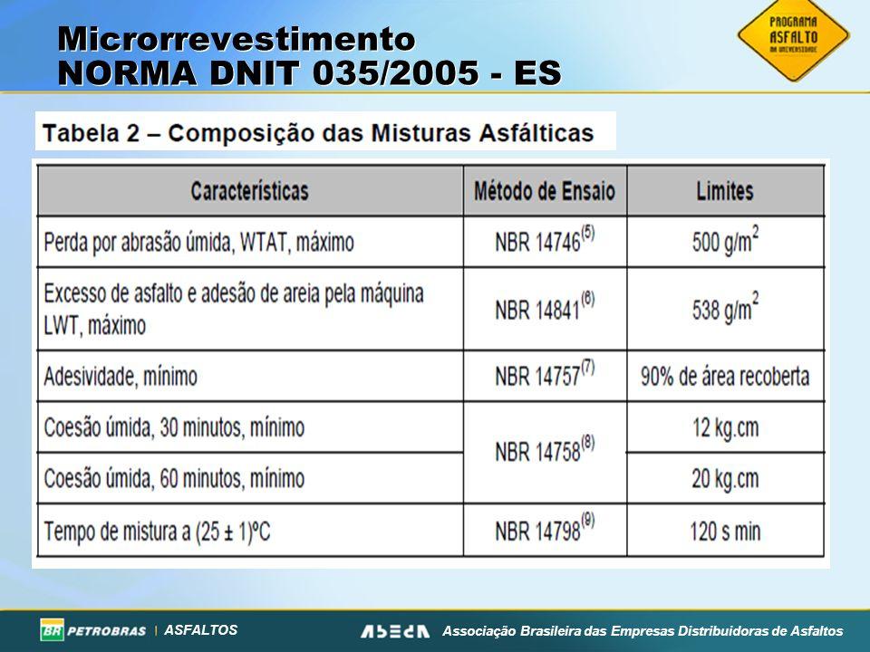 ASFALTOS Associação Brasileira das Empresas Distribuidoras de Asfaltos Microrrevestimento NORMA DNIT 035/2005 - ES