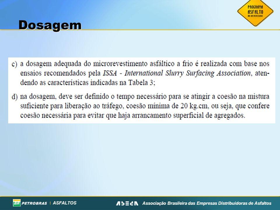 ASFALTOS Associação Brasileira das Empresas Distribuidoras de Asfaltos Dosagem