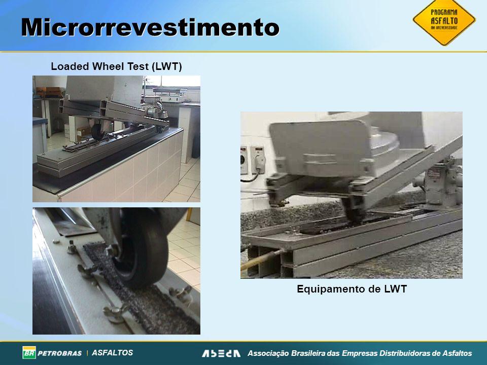 ASFALTOS Associação Brasileira das Empresas Distribuidoras de Asfaltos Microrrevestimento Loaded Wheel Test (LWT) Equipamento de LWT