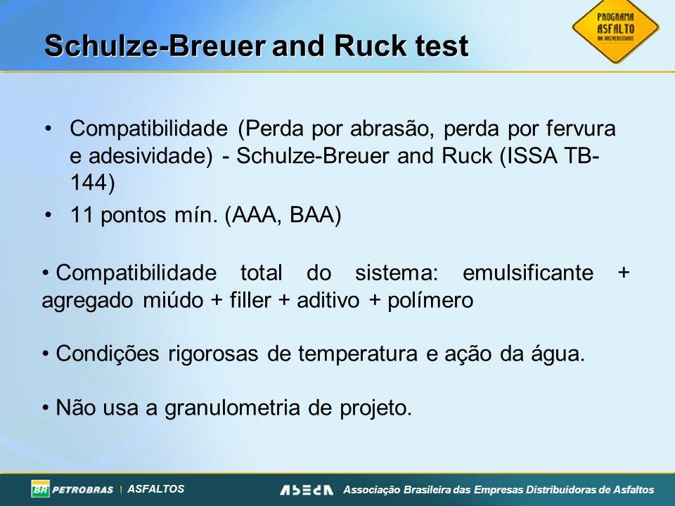 ASFALTOS Associação Brasileira das Empresas Distribuidoras de Asfaltos Schulze-Breuer and Ruck test Compatibilidade (Perda por abrasão, perda por ferv