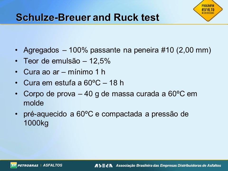 ASFALTOS Associação Brasileira das Empresas Distribuidoras de Asfaltos Schulze-Breuer and Ruck test Agregados – 100% passante na peneira #10 (2,00 mm)