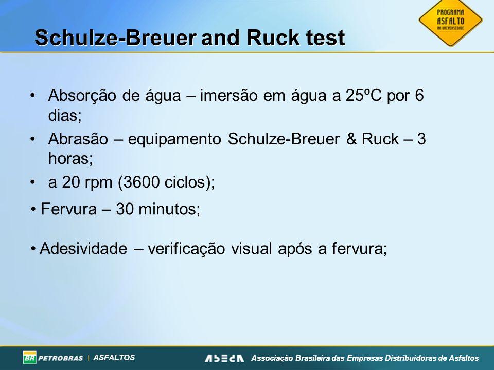 ASFALTOS Associação Brasileira das Empresas Distribuidoras de Asfaltos Schulze-Breuer and Ruck test Absorção de água – imersão em água a 25ºC por 6 di