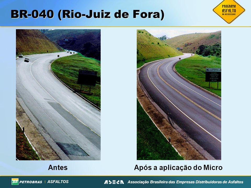 ASFALTOS Associação Brasileira das Empresas Distribuidoras de Asfaltos BR-040 (Rio-Juiz de Fora) Antes Após a aplicação do Micro