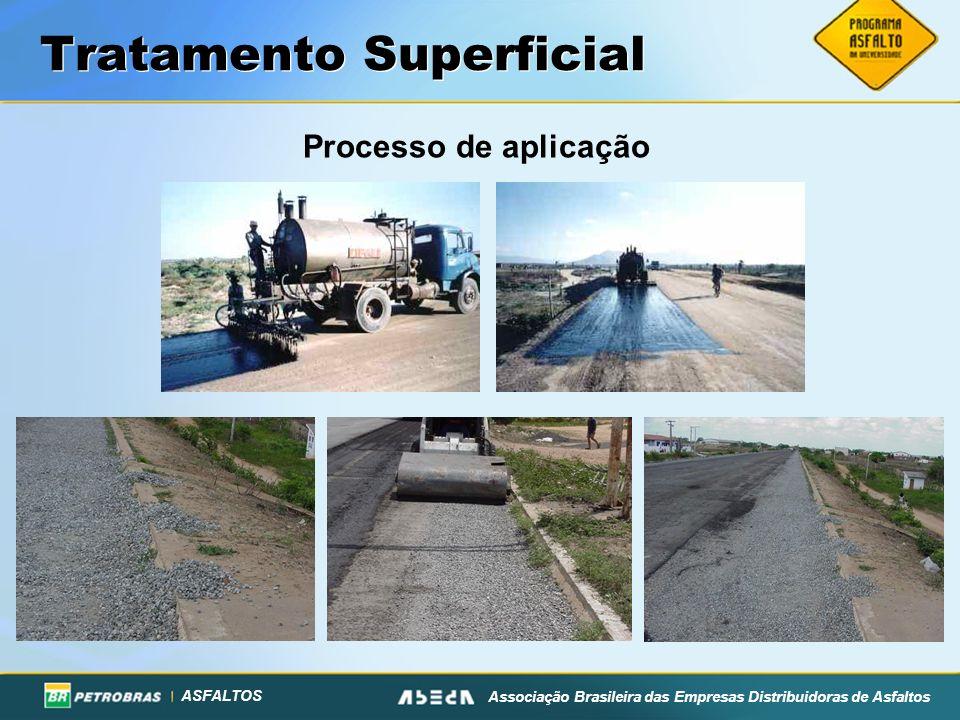 ASFALTOS Associação Brasileira das Empresas Distribuidoras de Asfaltos Tratamento Superficial Processo de aplicação
