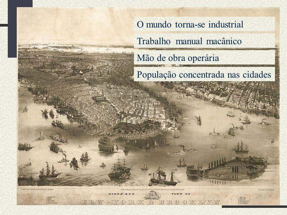 O mundo torna-se industrial Trabalho manual macânico Mão de obra operária População concentrada nas cidades
