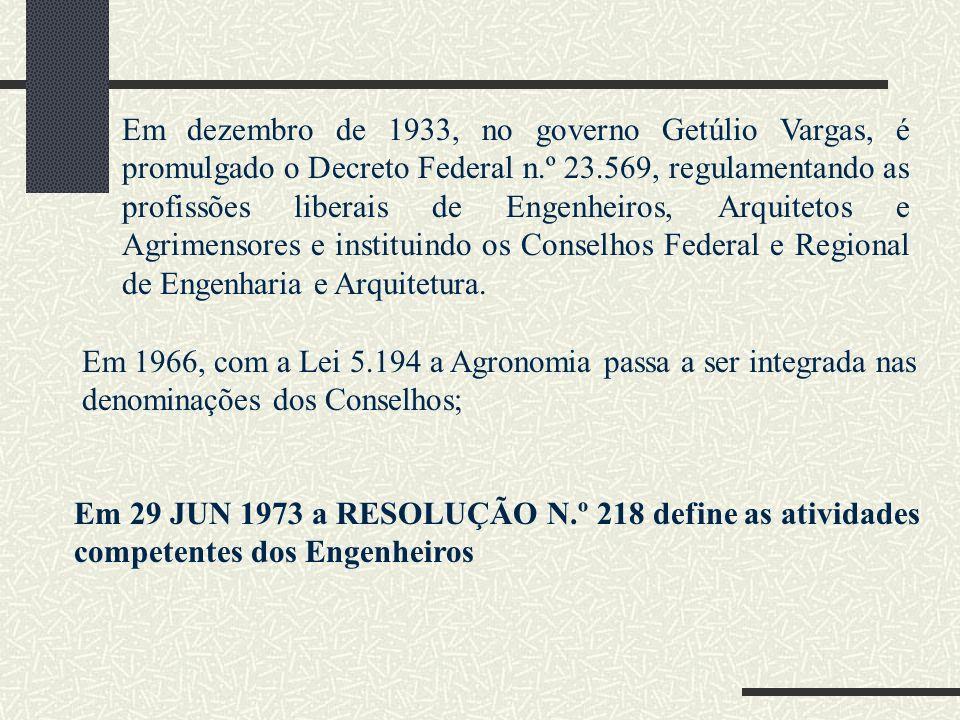 Em dezembro de 1933, no governo Getúlio Vargas, é promulgado o Decreto Federal n.º 23.569, regulamentando as profissões liberais de Engenheiros, Arqui