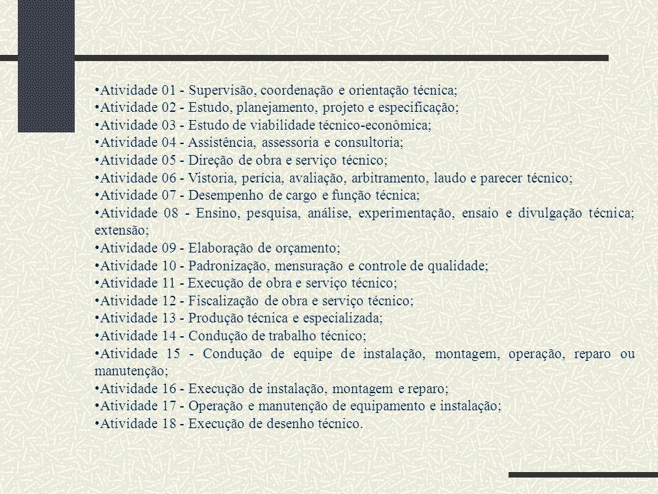 Atividade 01 - Supervisão, coordenação e orientação técnica; Atividade 02 - Estudo, planejamento, projeto e especificação; Atividade 03 - Estudo de vi