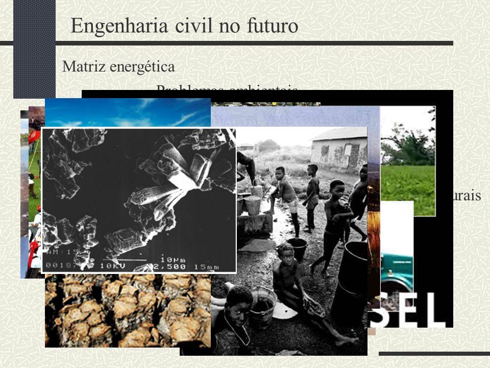 Engenharia civil no futuro Matriz energética Problemas ambientais Aumento da população Disputa de terras Emprego de novas tecnologias Escassez de recu