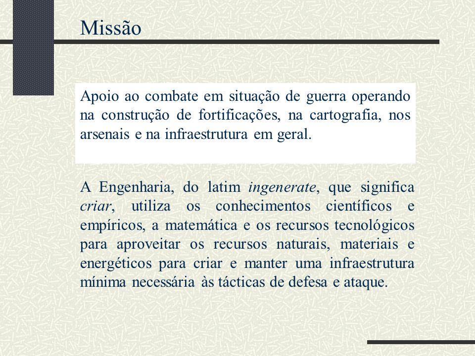 A Engenharia, do latim ingenerate, que significa criar, utiliza os conhecimentos científicos e empíricos, a matemática e os recursos tecnológicos para