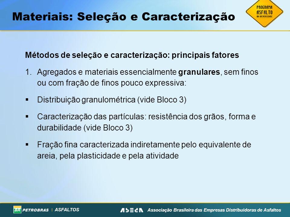ASFALTOS Associação Brasileira das Empresas Distribuidoras de Asfaltos Materiais: Seleção e Caracterização Métodos de seleção e caracterização: princi