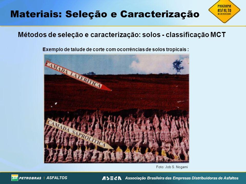 ASFALTOS Associação Brasileira das Empresas Distribuidoras de Asfaltos Materiais: Seleção e Caracterização Métodos de seleção e caracterização: solos