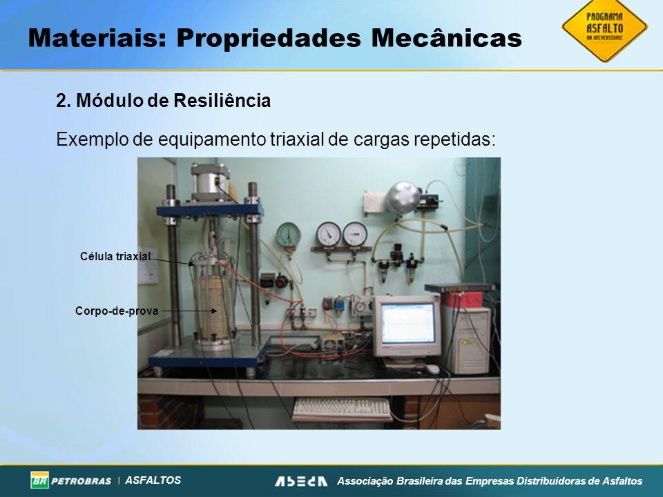 ASFALTOS Associação Brasileira das Empresas Distribuidoras de Asfaltos Materiais: Propriedades Mecânicas 2. Módulo de Resiliência Exemplo de equipamen