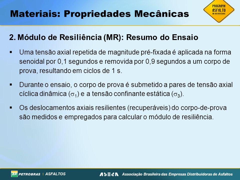 ASFALTOS Associação Brasileira das Empresas Distribuidoras de Asfaltos Materiais: Propriedades Mecânicas 2. Módulo de Resiliência (MR): Resumo do Ensa