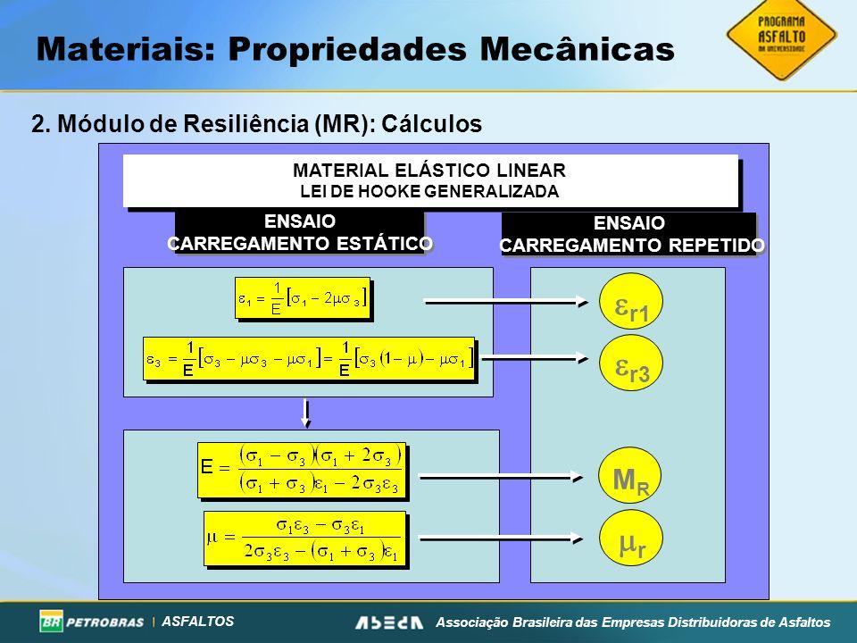ASFALTOS Associação Brasileira das Empresas Distribuidoras de Asfaltos Materiais: Propriedades Mecânicas 2. Módulo de Resiliência (MR): Cálculos MATER