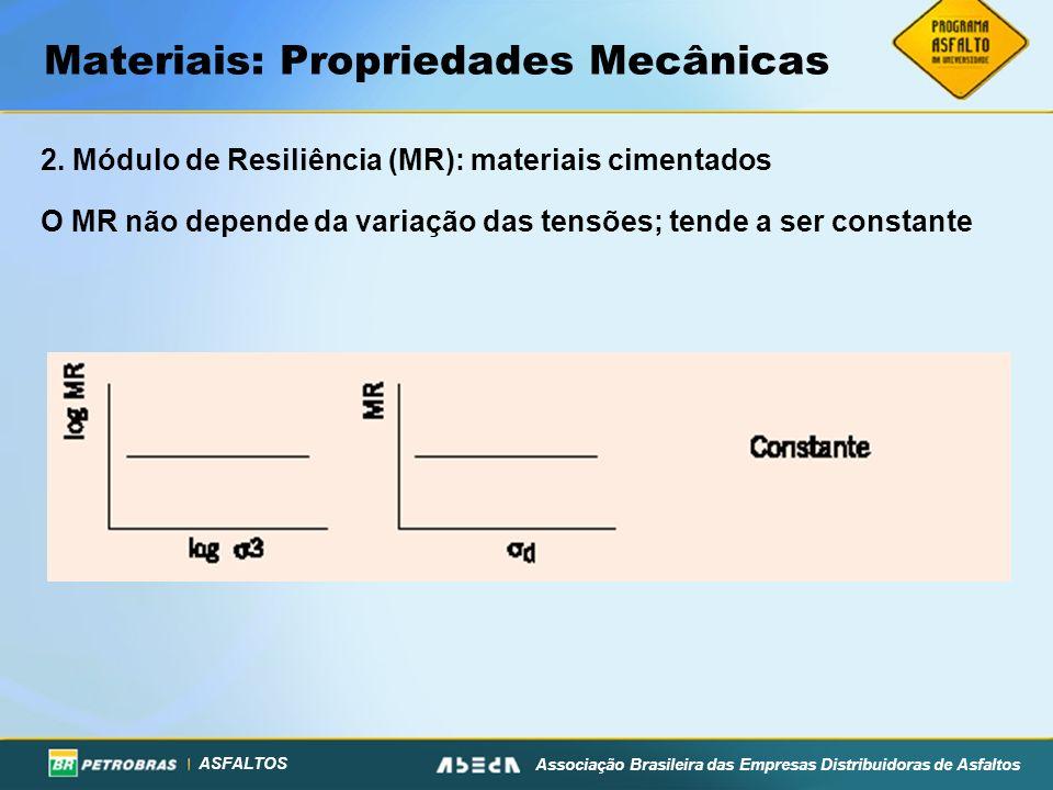 ASFALTOS Associação Brasileira das Empresas Distribuidoras de Asfaltos Materiais: Propriedades Mecânicas 2. Módulo de Resiliência (MR): materiais cime