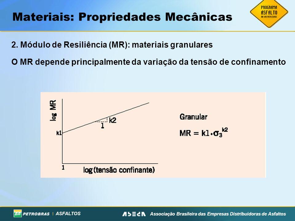 ASFALTOS Associação Brasileira das Empresas Distribuidoras de Asfaltos Materiais: Propriedades Mecânicas 2. Módulo de Resiliência (MR): materiais gran
