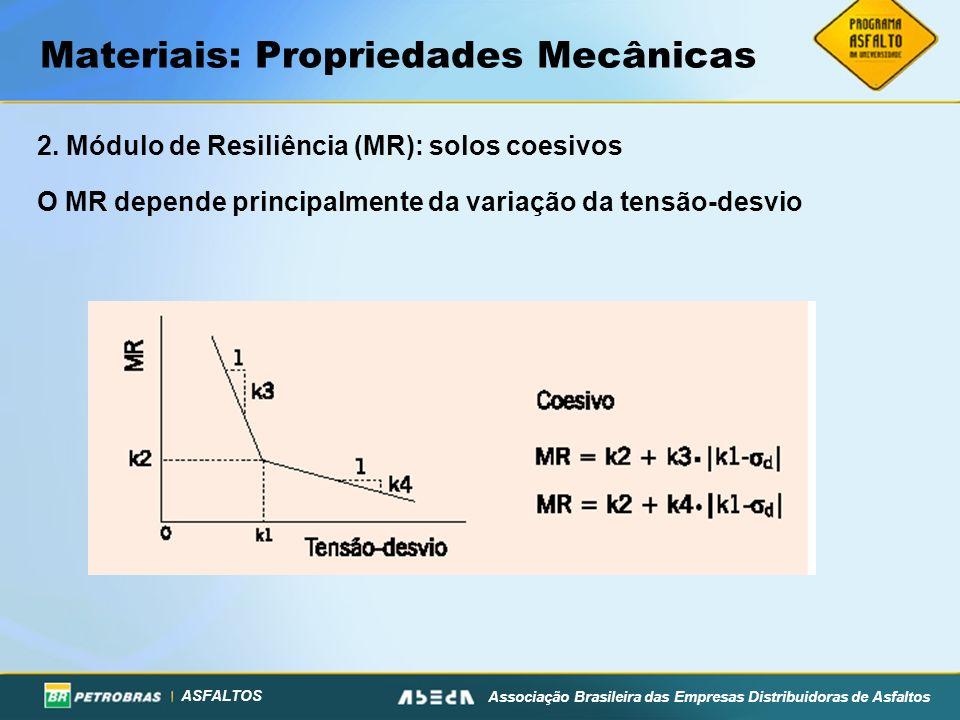 ASFALTOS Associação Brasileira das Empresas Distribuidoras de Asfaltos Materiais: Propriedades Mecânicas 2. Módulo de Resiliência (MR): solos coesivos