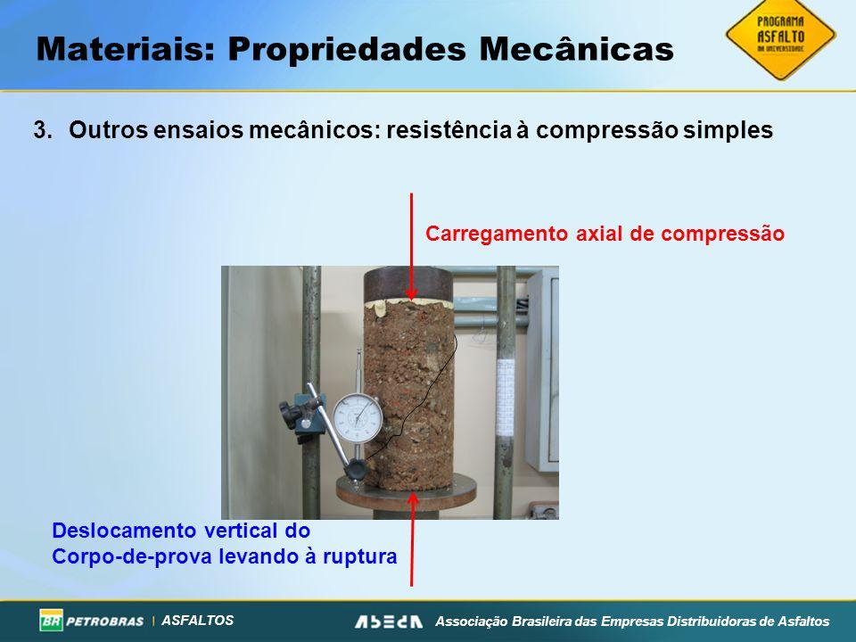 ASFALTOS Associação Brasileira das Empresas Distribuidoras de Asfaltos Materiais: Propriedades Mecânicas 3.Outros ensaios mecânicos: resistência à com