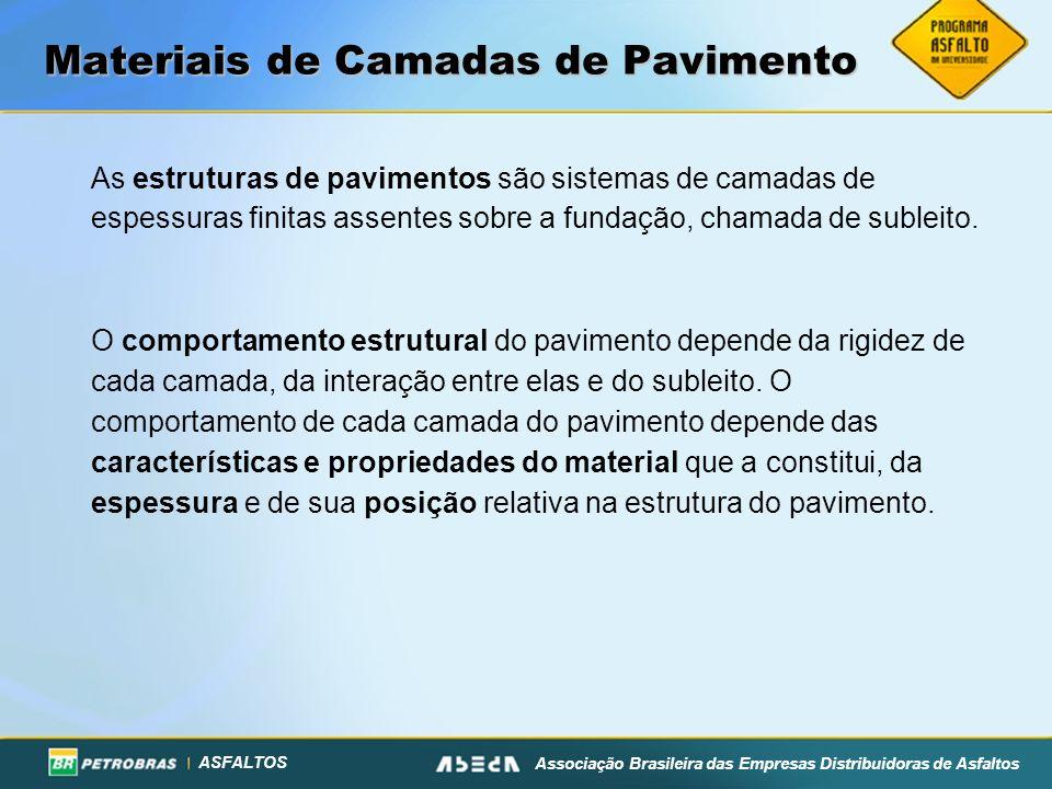 ASFALTOS Associação Brasileira das Empresas Distribuidoras de Asfaltos Materiais de Camadas de Pavimento As estruturas de pavimentos são sistemas de c