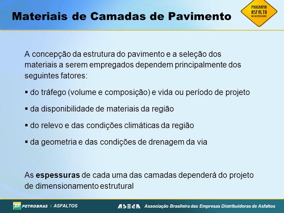 ASFALTOS Associação Brasileira das Empresas Distribuidoras de Asfaltos Materiais de Camadas de Pavimento Nos pavimentos asfálticos, estão em geral presentes camadas de base, de sub-base e de reforço do subleito Estrutura-tipo de pavimento asfáltico