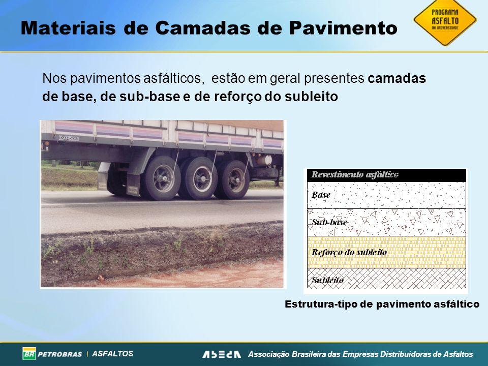ASFALTOS Associação Brasileira das Empresas Distribuidoras de Asfaltos Materiais de Camadas de Pavimento Nos pavimentos rígidos ou de concreto de cimento Portland, denominam-se as camadas subjacentes às placas de concreto de camadas de sub-base e de reforço do subleito Estrutura-tipo de pavimento rígido