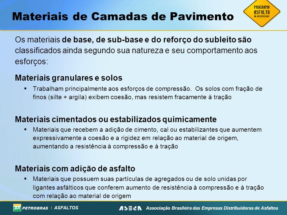 ASFALTOS Associação Brasileira das Empresas Distribuidoras de Asfaltos Materiais de Camadas de Pavimento Os materiais de base, de sub-base e do reforç