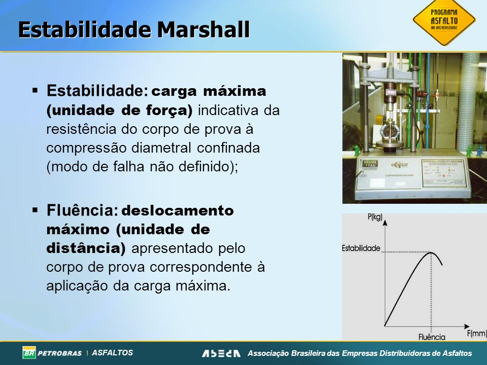 ASFALTOS Associação Brasileira das Empresas Distribuidoras de Asfaltos Estabilidade: carga máxima (unidade de força) indicativa da resistência do corp