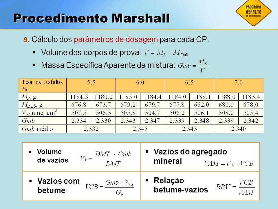 ASFALTOS Associação Brasileira das Empresas Distribuidoras de Asfaltos 9. Cálculo dos parâmetros de dosagem para cada CP: Volume dos corpos de prova: