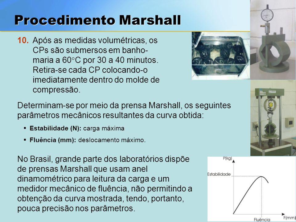 ASFALTOS Associação Brasileira das Empresas Distribuidoras de Asfaltos 10.Após as medidas volumétricas, os CPs são submersos em banho- maria a 60 C po
